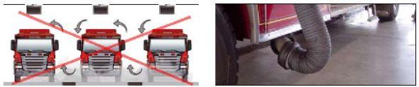 движение на изгорели газове при дизелови двигатели на пожарни автомобили