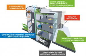 energo-efektivna_klimatichna-kamera