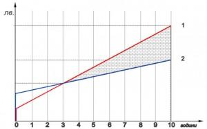 microclimate-chart