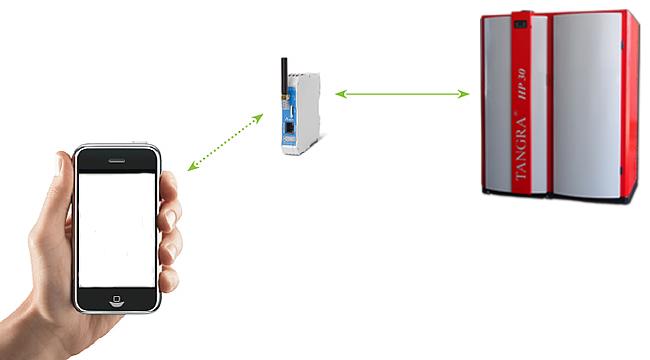 GSM управление на котли на пелети