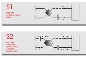 Energy recovery ventilation 1