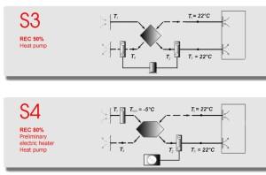 Energy recovery ventilation 2