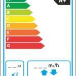 Stiker EU ENERG